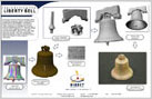 Projects - Reproducing the Liberty Bell